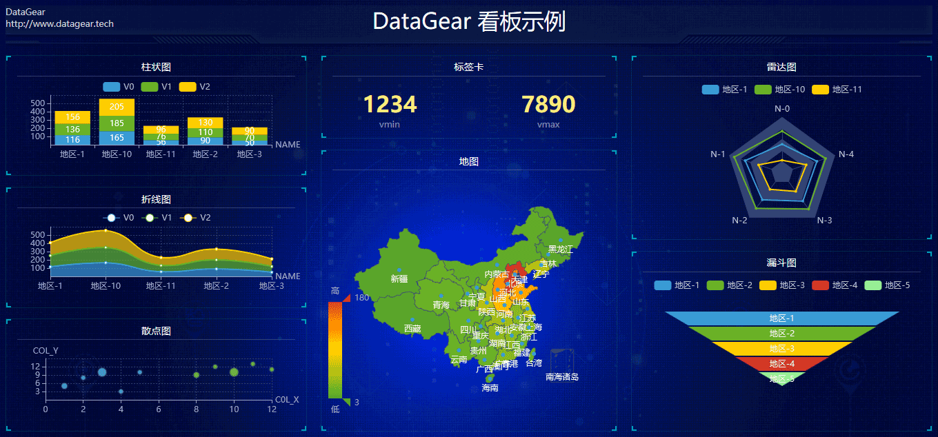 http://datagear.tech/static/screenshot/dashboard-darkblue.png